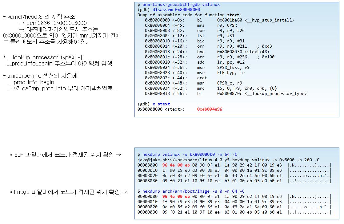 kernel_head.s분석2