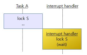 lock_problem3