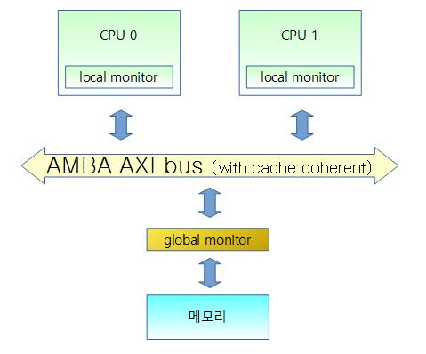 global_monitor1