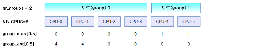 setup_per_cpu_areas-18