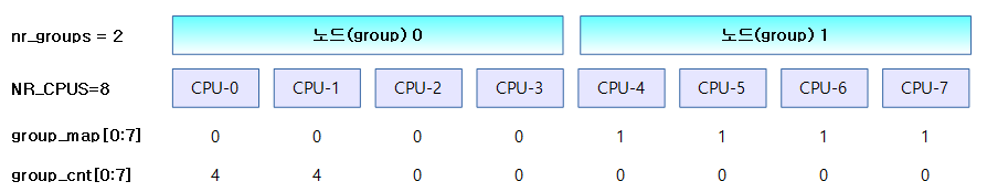 setup_per_cpu_areas-2a