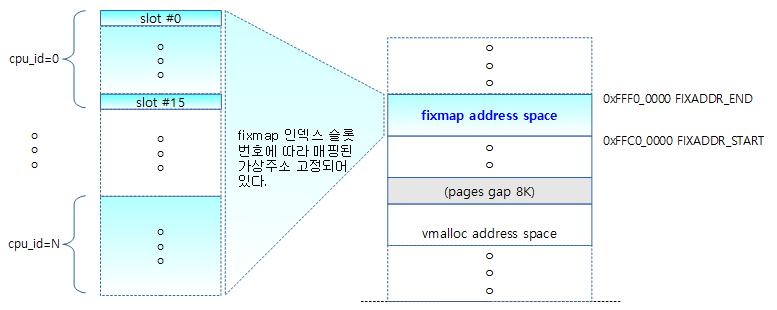 fixmap-3a