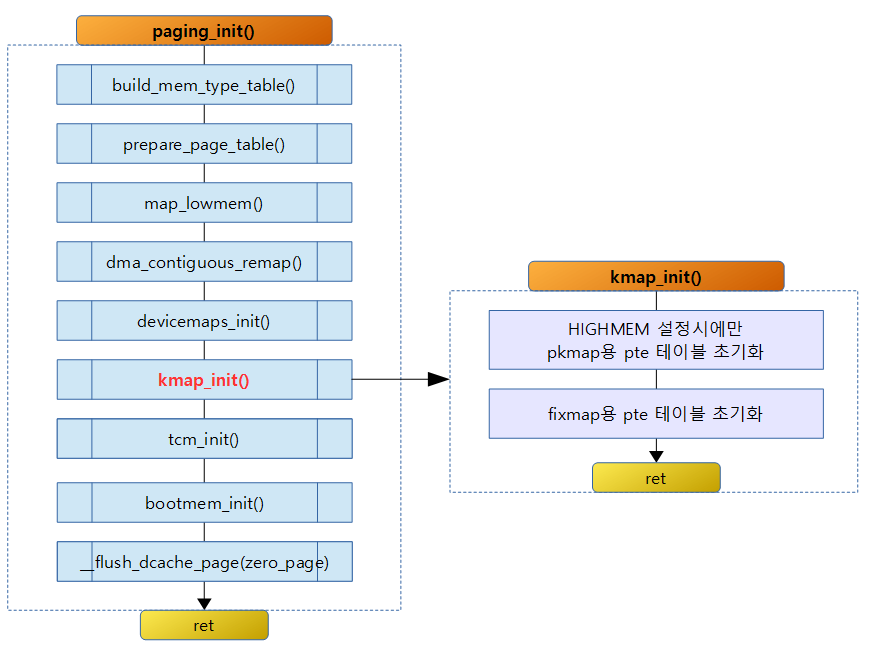 kmap_init-1