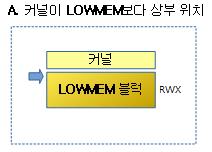 map_lowmem-2b