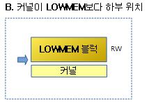map_lowmem-3b