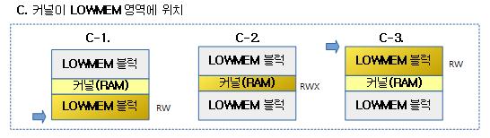 map_lowmem-4a