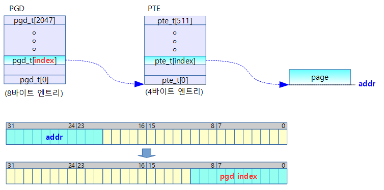 pgd_index-1