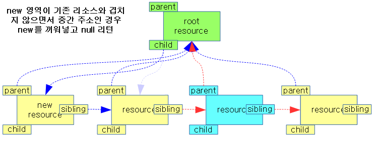 resource-4