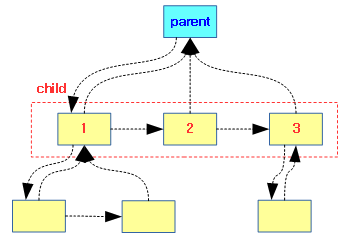 __for_each_child_of_node-1