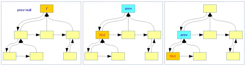 __of_find_all_nodes-1