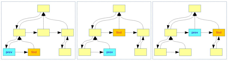 __of_find_all_nodes-2