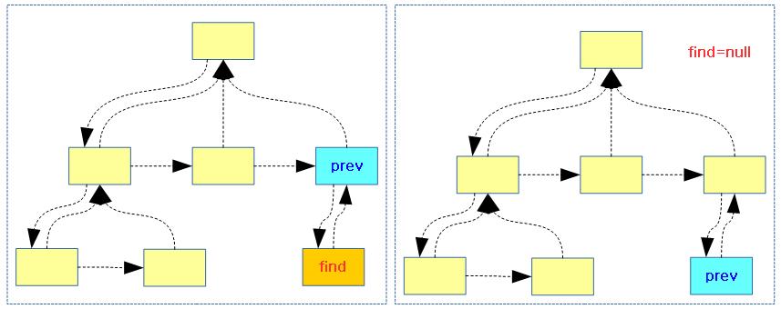 __of_find_all_nodes-3