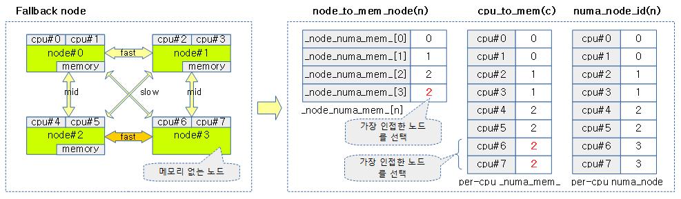 fallback-node-1b