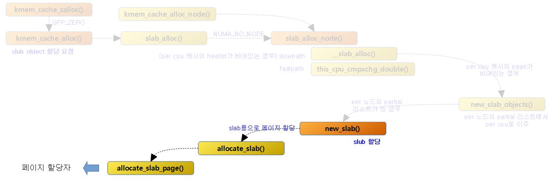 new_slab-1