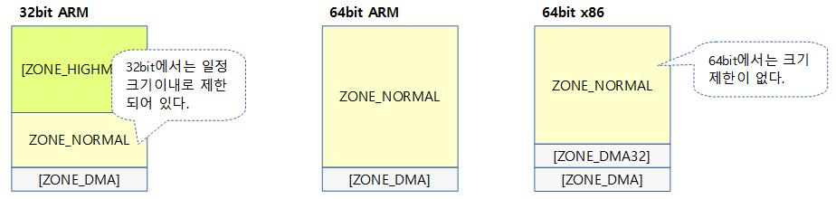 zone-2a