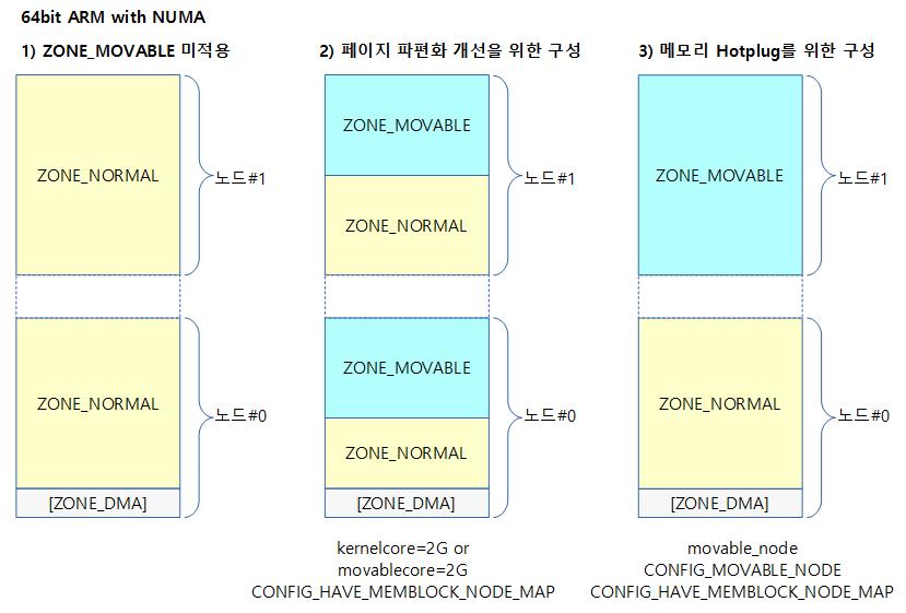 zone-4