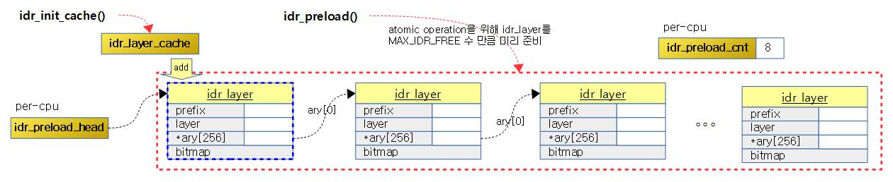 idr_preload-1
